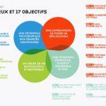 ENQUÊTE PUBLIQUE : Plan de Déplacements Urbains (PDU)